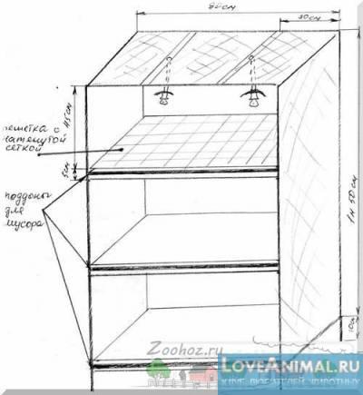 Клетка для бройлеров своими руками чертежи
