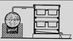 Паровая воскотопка своими руками из стиральной машины