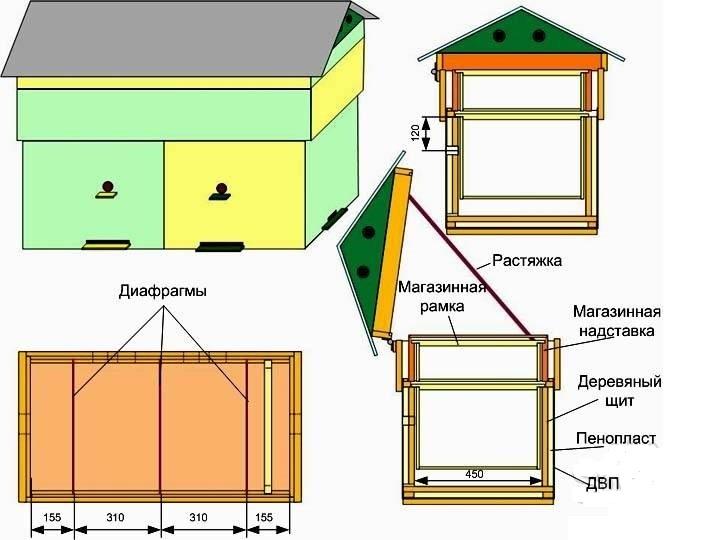 Как сделать рамки для пчел чертежи